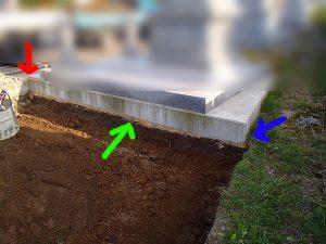 お墓の基礎、説明